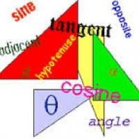 ویژگی بنیادی مثلثات