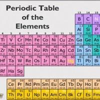 تاریخچه ی جدول تناوبی