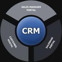 مدیریت ارتباط بامشتری